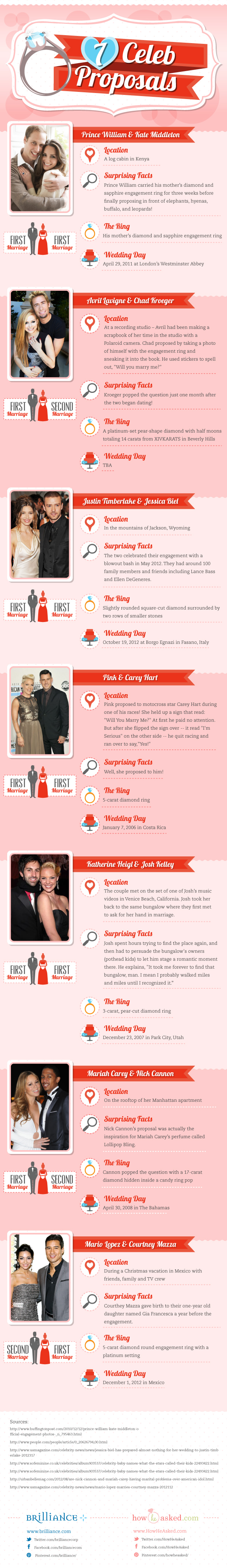 Image 1 of Celebrity Marriage Proposals: an Infographic!