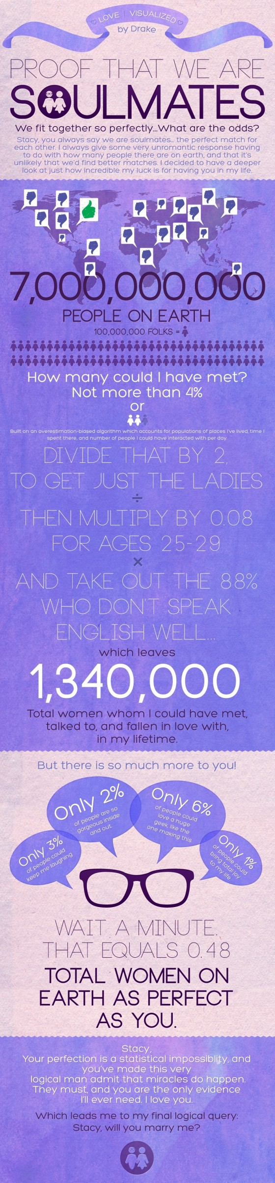 marriage proposal infographic