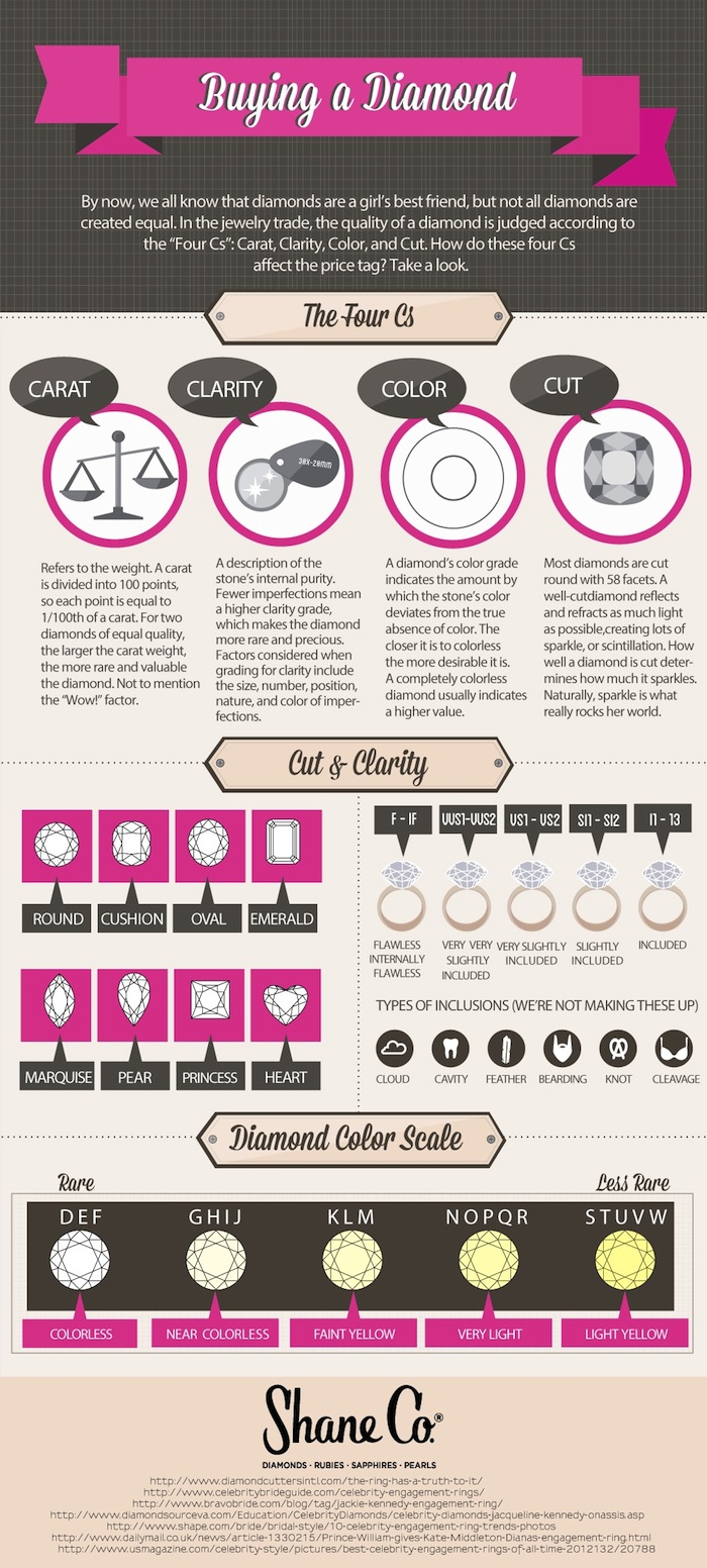 Infographic Buying-a-Diamond