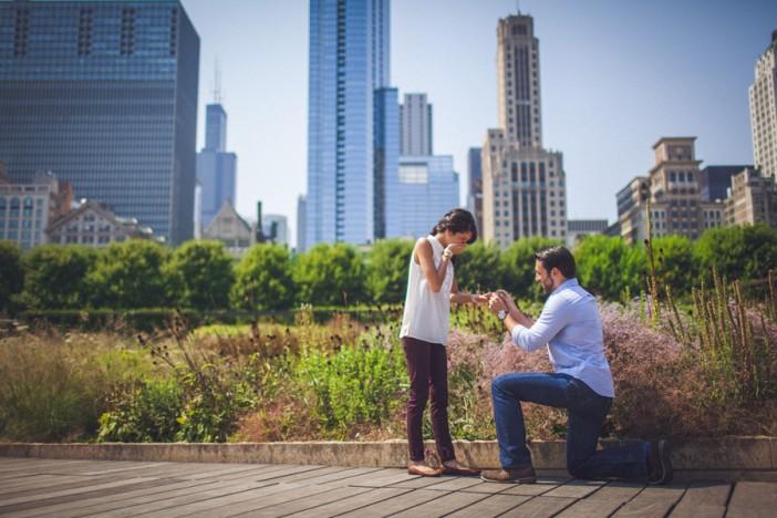 Proposal Writing