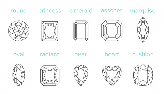 Diamond Shapes - How to Buy a Diamond
