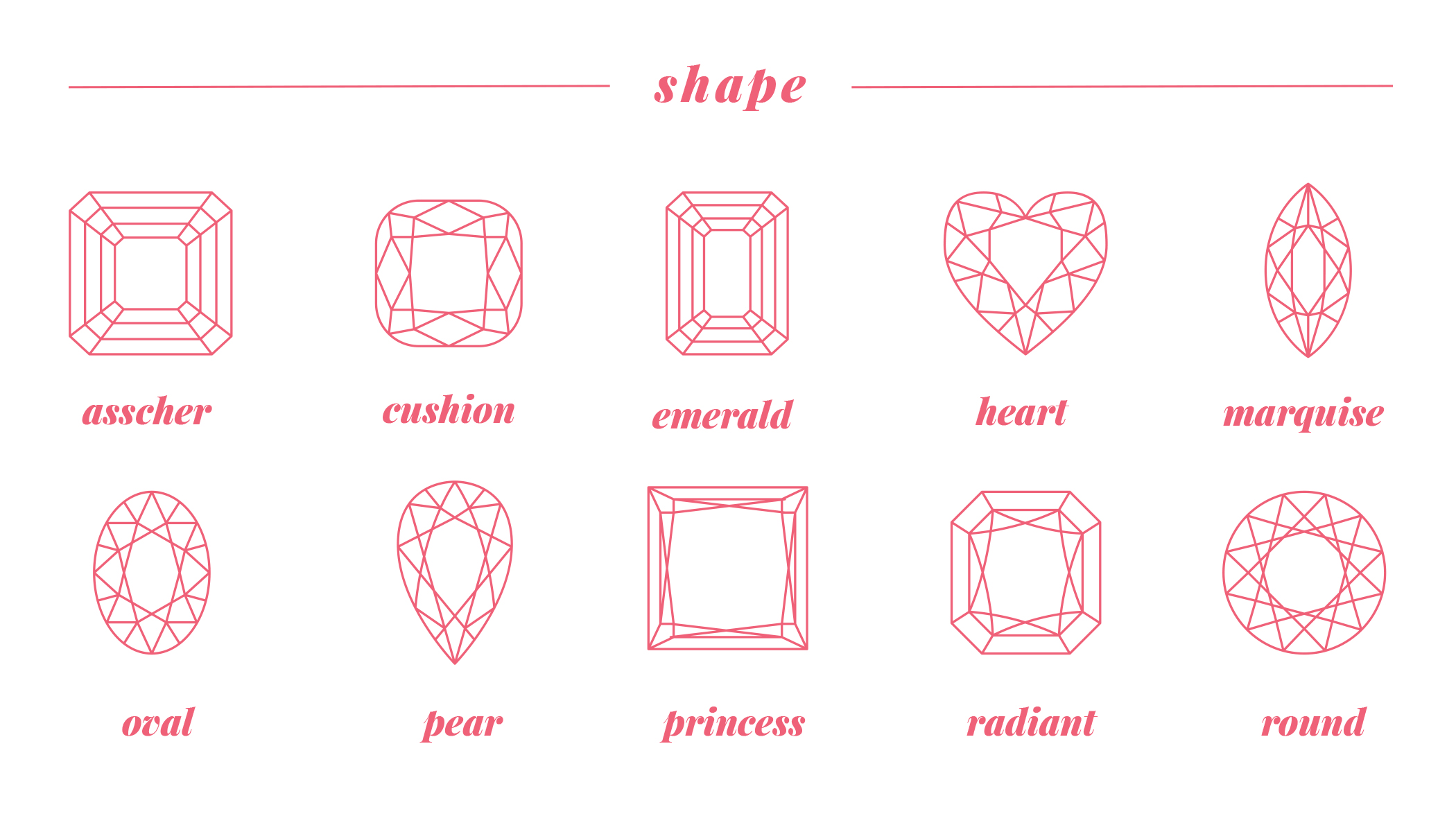 diamond shape chart