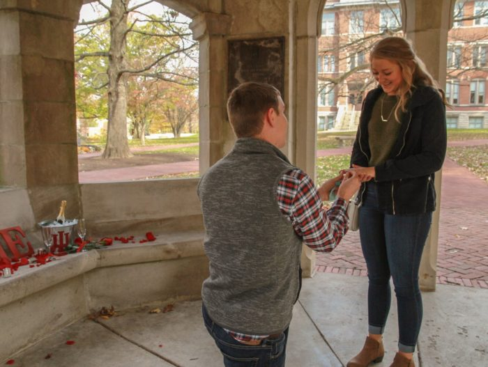 Where to Propose in Rose Well House - Indiana University