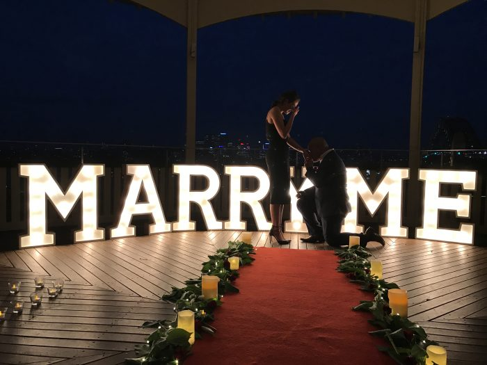 Proposal Ideas Sydney